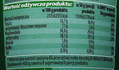 Krem o smaku czekoladowo-orzechowym - Wartości odżywcze