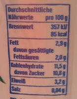 Der große Bauer Erdbeere - Informations nutritionnelles - de
