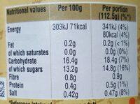 Sweet & sour sauce - Nutrition facts - en