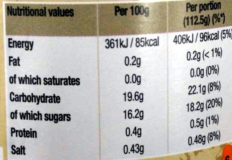 sweet & sour - Informations nutritionnelles