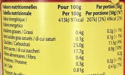 Sauce Citron & Gingembre - Informations nutritionnelles