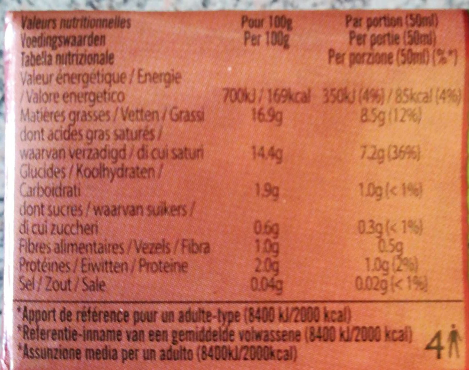 Lait de coco - Nutrition facts