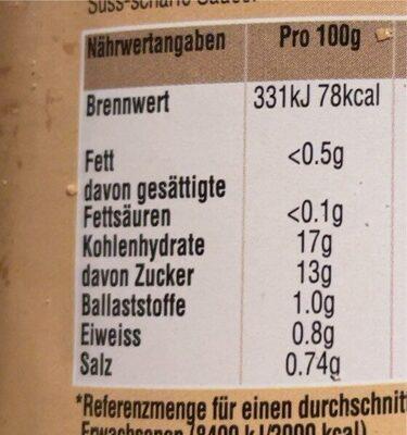 Uncle bens süss sauer pikant - Informations nutritionnelles - en