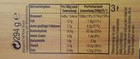 Miracoli Käse - Nutrition facts