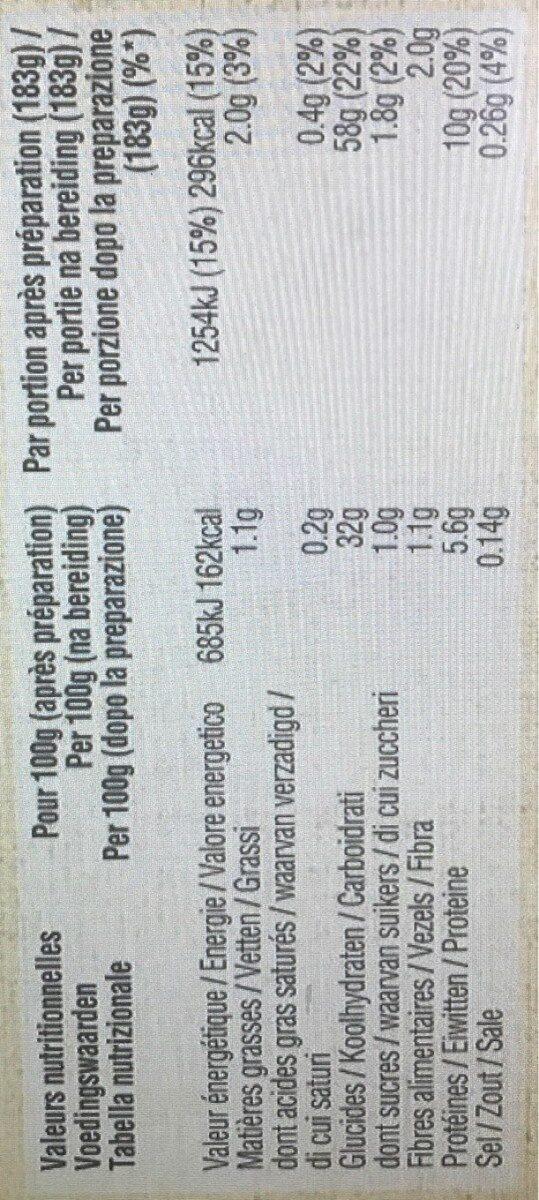 Nouilles aux œufs - Informations nutritionnelles - fr