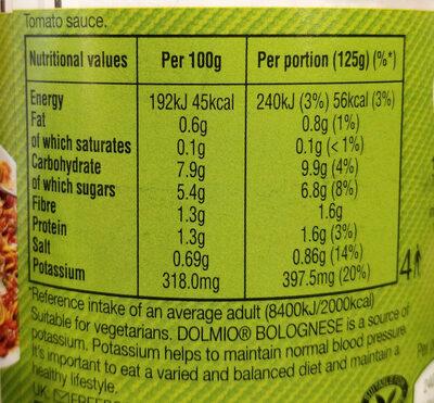 Dolmio Original Bolognese - Nutrition facts - en