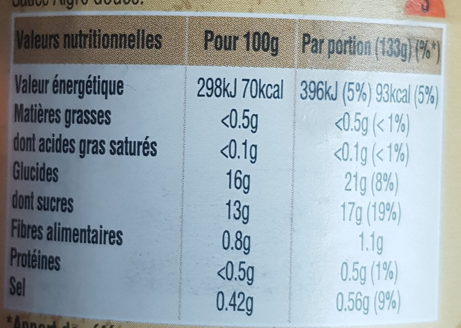 Sauce aigre-douce Uncle Ben's 400 g - Informations nutritionnelles - fr
