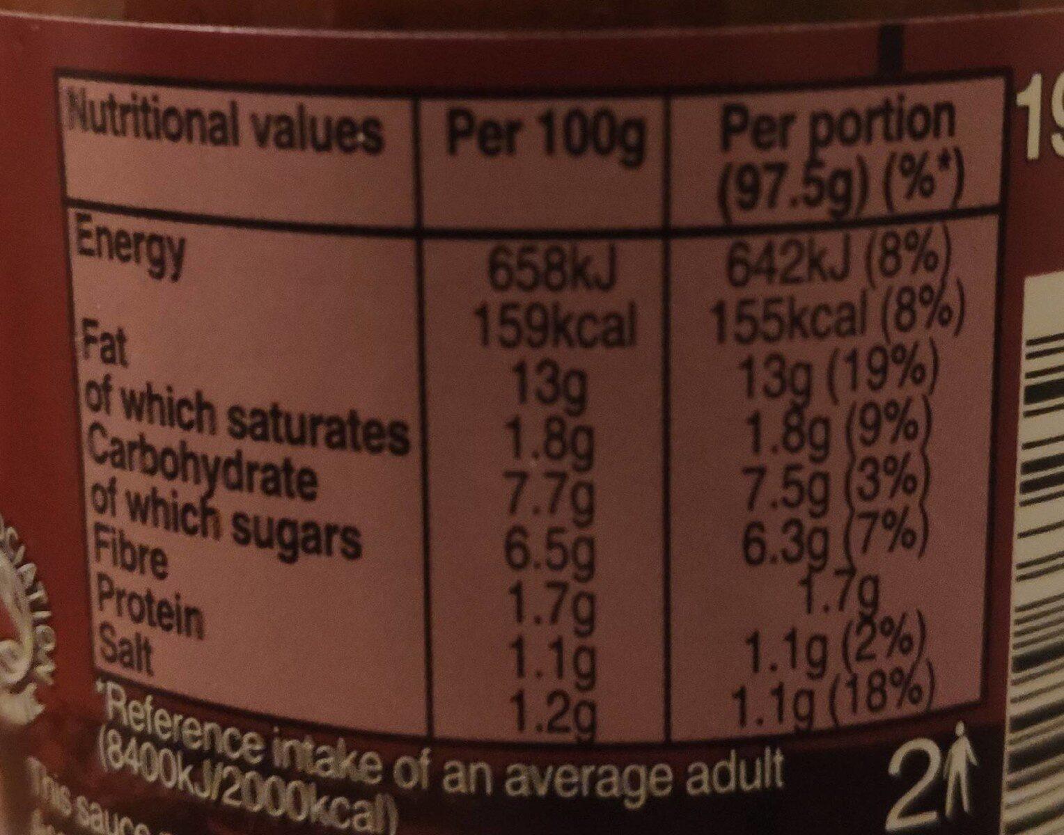 Sun dried tomato & basil stir through - Nutrition facts - en