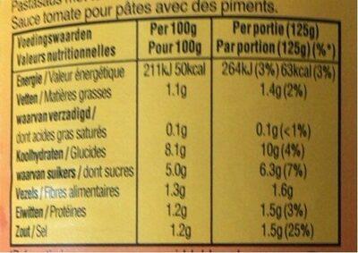 Sauce pour pâtes piccante - Informations nutritionnelles - fr