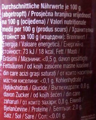 Bambussprossen - Nährwertangaben - de