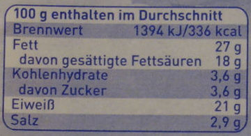 Sandwich Scheiben Emmentaler (Hochland) - Nährwertangaben