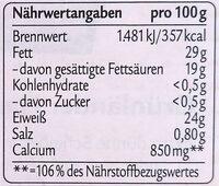 Bunte Paprika - Nutrition facts - de