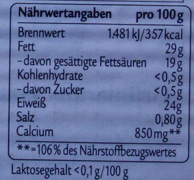 Bunte Paprika - Nutrition facts