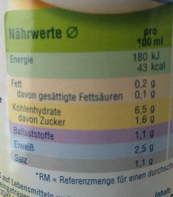 Ungarische Gulaschsuppe - Nutrition facts - de