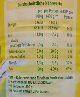 Frühlings-Eintopf - Informations nutritionnelles - de