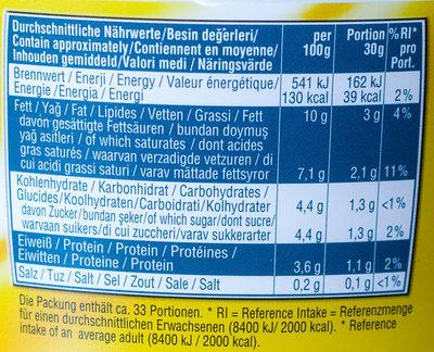 Jogurt - Informations nutritionnelles - de