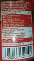 Böreklik - Nutrition facts - fr