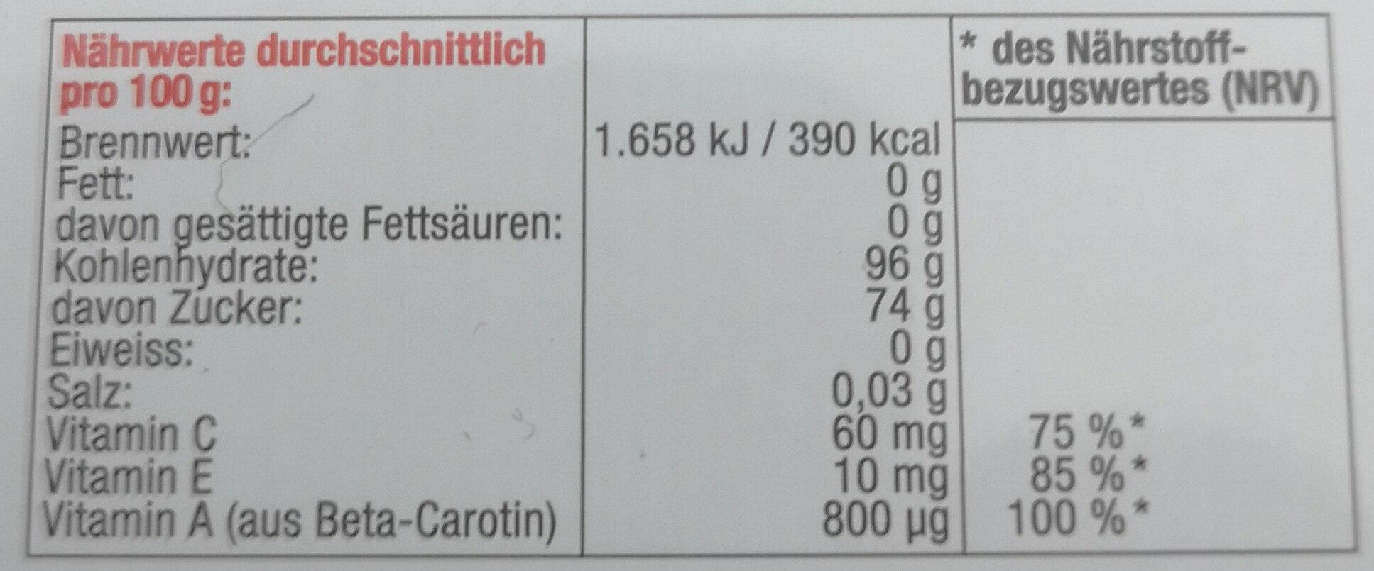 Cupper Sport Bonbons - Nutrition facts