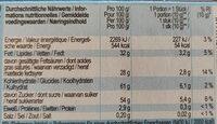 Happy crispy cups - Informations nutritionnelles - de