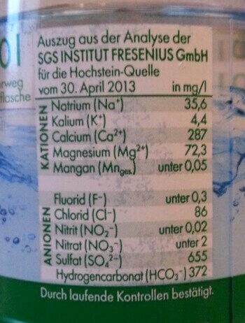 Mineralwasser, Medium - Ingredienti - de