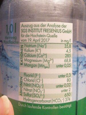 Mineralwasser, Medium - Valori nutrizionali - de