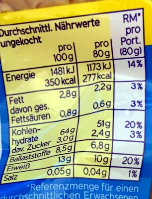 Vollkorn Spiralen - Informations nutritionnelles