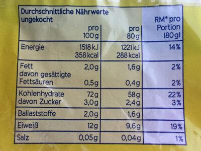 Gabelspaghetti - Nutrition facts - de