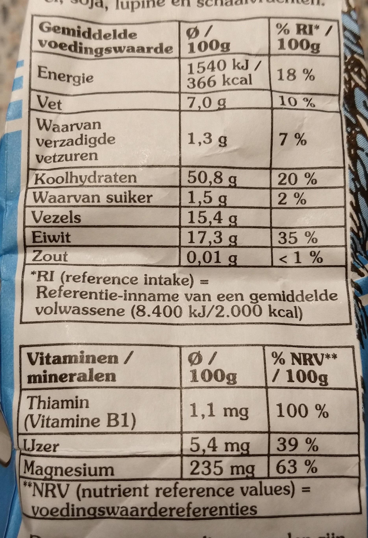haver zemelen - Informations nutritionnelles