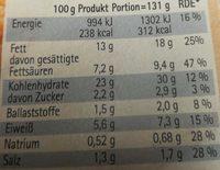 Unser Flammkuchen Elsässer Art - Informations nutritionnelles - de