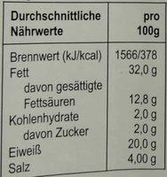 Mini-Schinkenknacker mit Paprika und Chili - Voedingswaarden - de