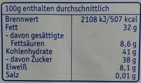 Edle Marzipanpralinen Walnuss - Informations nutritionnelles