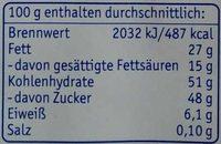 Feine Trüffel & Pralinen - Nutrition facts