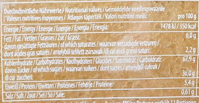 Rührteigboden - Informations nutritionnelles - de