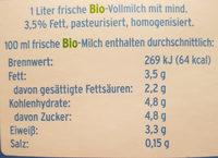 Frische Bio Milch - Ingredients - de