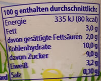 Almighurt Himbeere - Nutrition facts