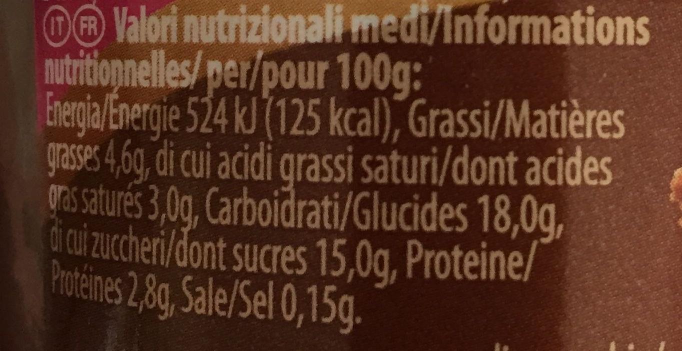 Grand dessert double choc - Пищевая и энергетическая ценность