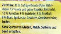 Gemüsefrikadellen mit Geflügelfleisch - Ingredients
