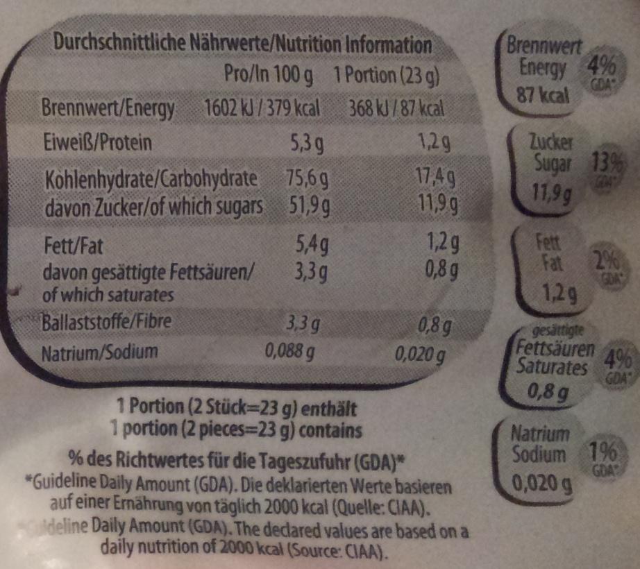 Lebkuchen Allerlei - Nutrition facts - fr