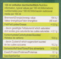 Apple Juice - Nutrition facts