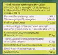 Apple Juice - Nährwertangaben - de