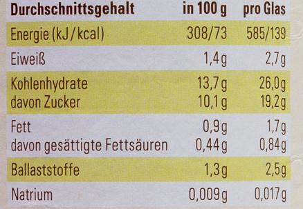 Mango-Banane mit Joghurt - Nutrition facts