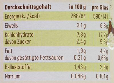 Gemüse und Nudeln mit Huhn - Nährwertangaben