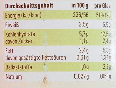 Gemüsepolenta mit Kalb - Nutrition facts