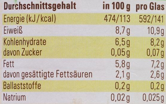 Fleischzubereitung Rind - Nutrition facts