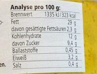 Wie Curry-GeVlügel Salatgenuss-fruchtig-pikant - Informations nutritionnelles - de