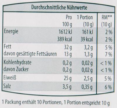Schwarzwälder Bauchspeck - Nährwertangaben