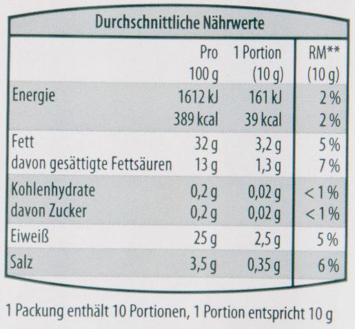 Schwarzwälder Bauchspeck - Informations nutritionnelles - de