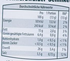 Schwarzwälder Schinken - Nährwertangaben