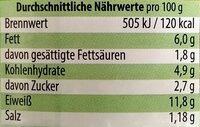 Paprika Gulasch - Nährwertangaben - de