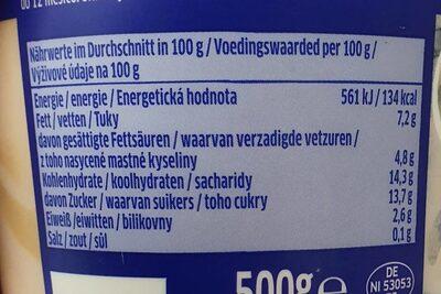 Elinas Honig - Nährwertangaben - de